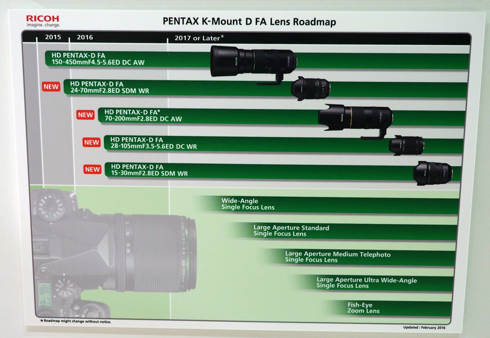 Pentax K-Mount Road Map
