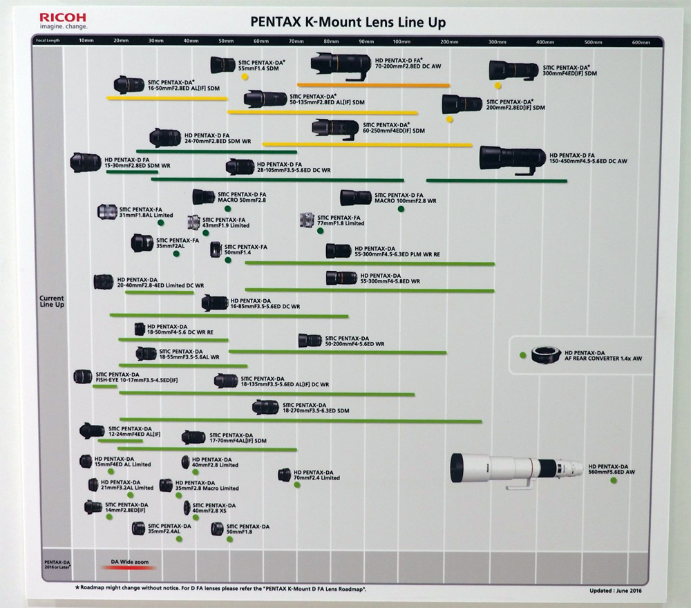 Pentax K-Mount Lens Line-Up
